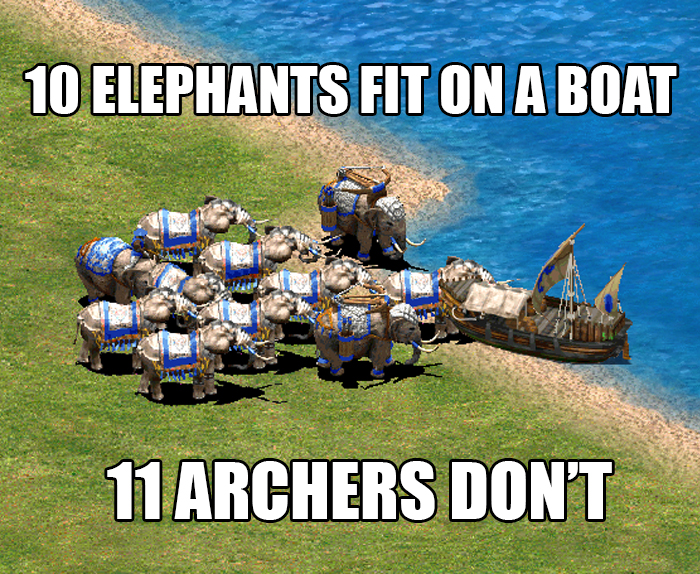 It's because the elephants have extra trunk space.